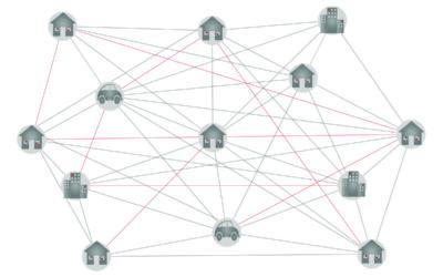 Project Blockchain4Prosumers van start