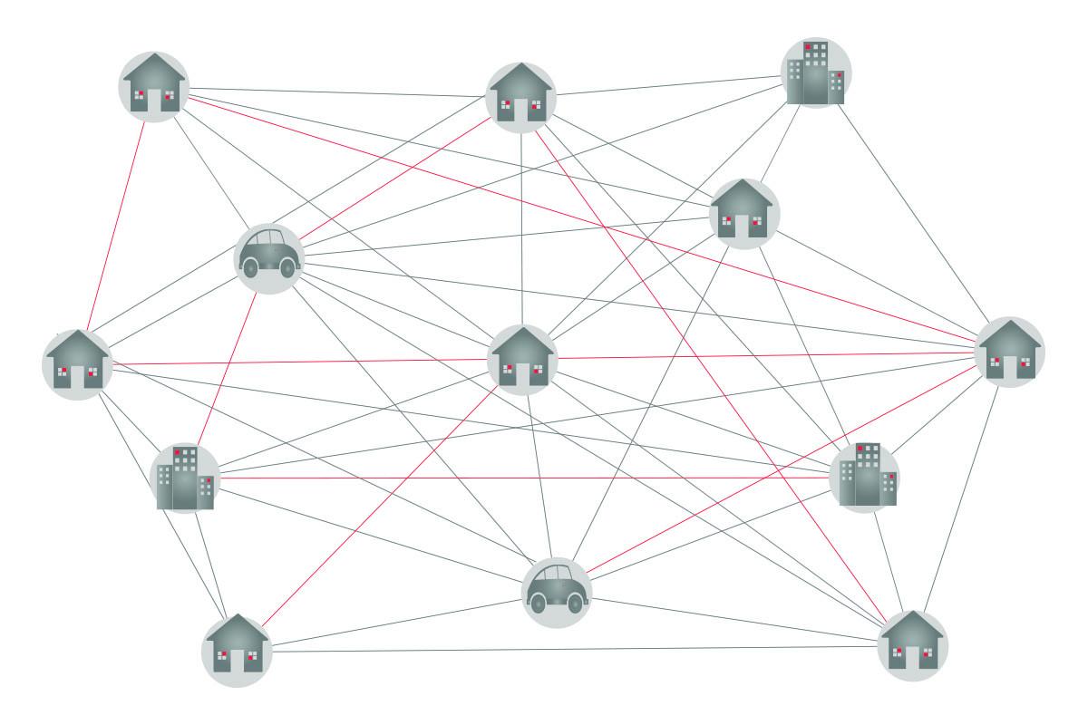 Schematisch blockchain netwerk